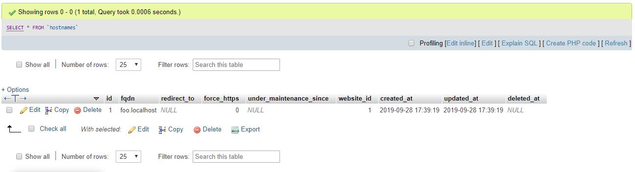 Hostnames database table