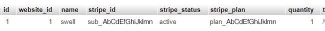 subscription database table showing active stripe_status